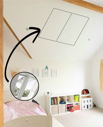 Plans to use VELUX roof windows to add light and space to a loft extension